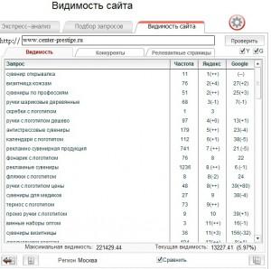 Раскрутка интернет-магазина в Москве