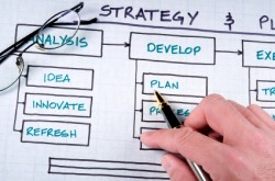 бизнес план для ООО