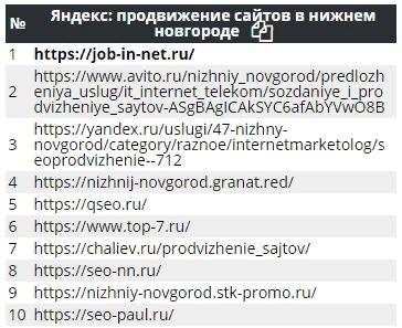 оптимизация сайтов в России